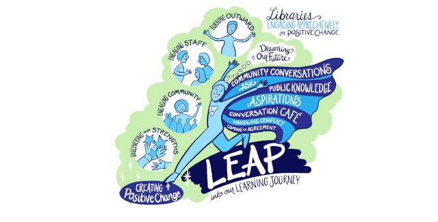 leap-2020-rotating.png